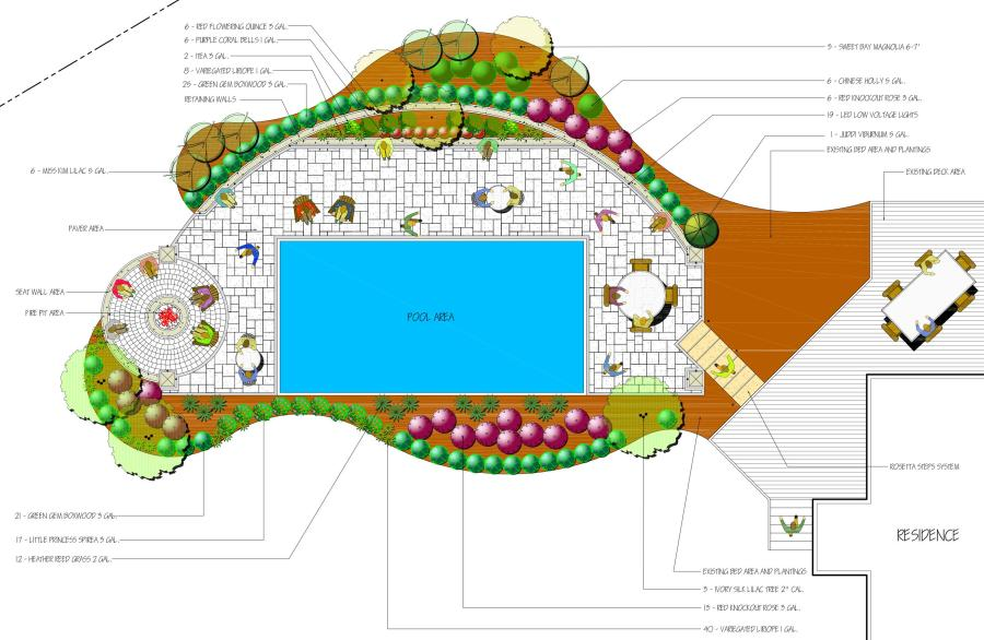 How to plan the design for your swimming pool project ...