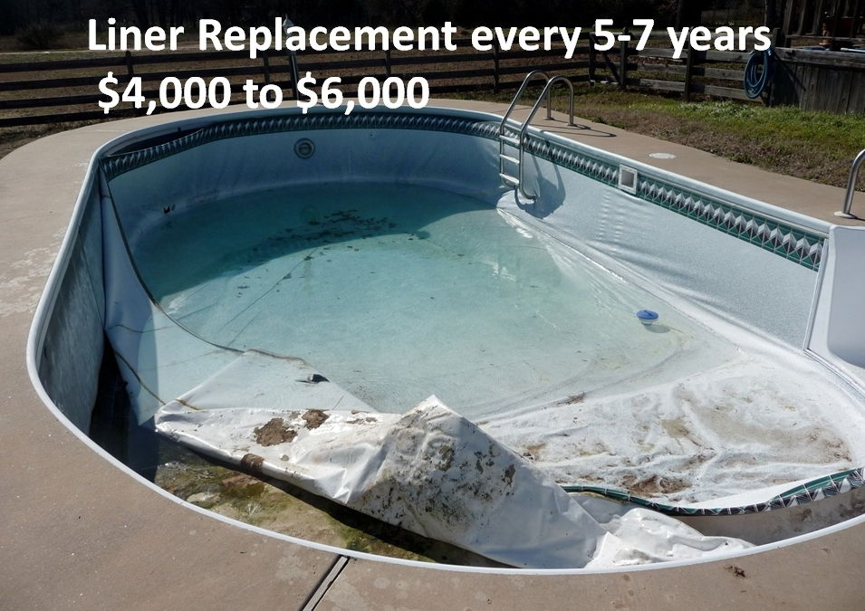 Do Pools Increase Property Value